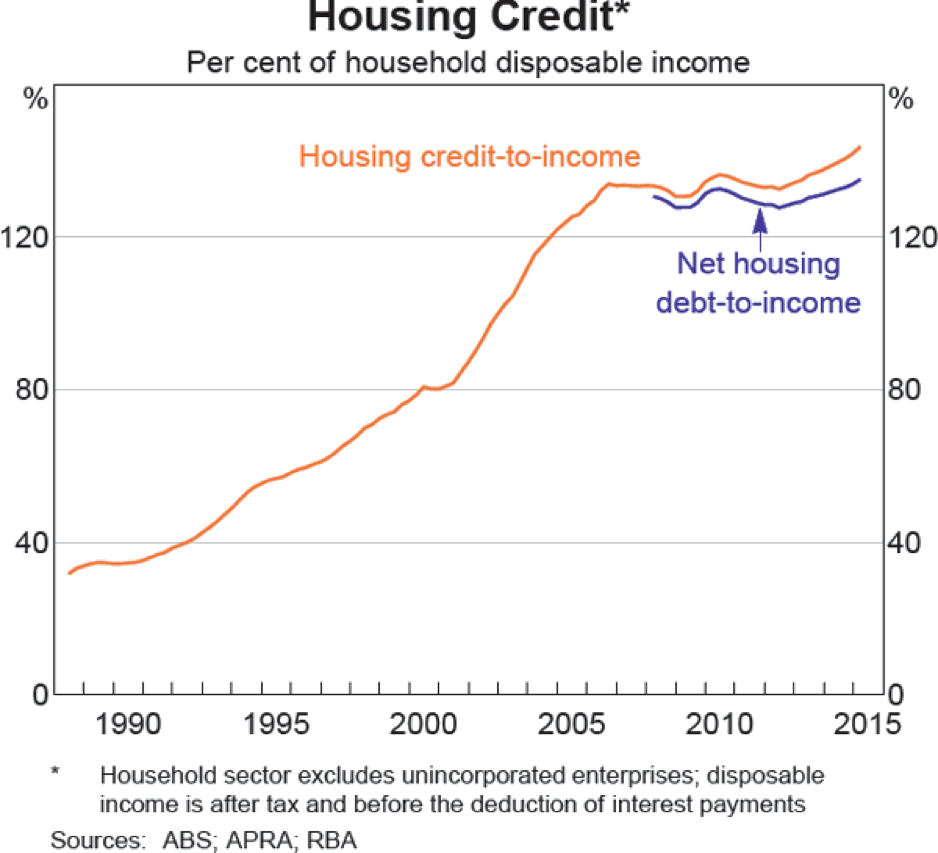 housingcredit