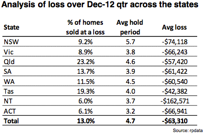 Winners Losers and the Impact of Immigration in Housing2