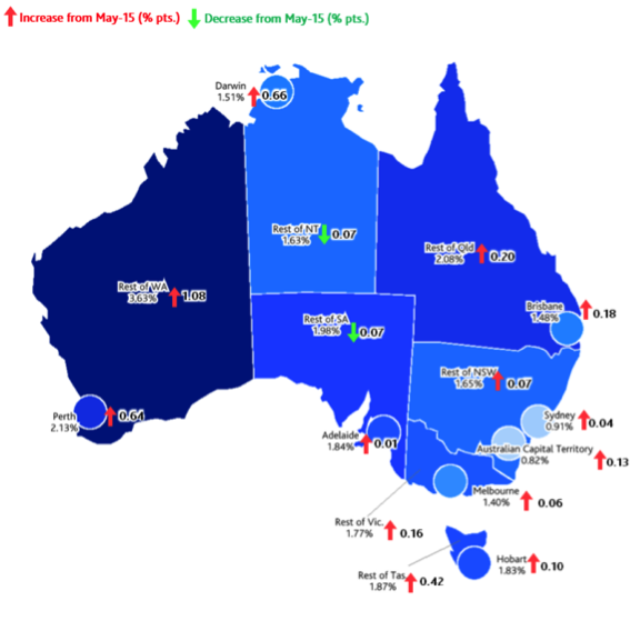 mortgage-arrears-are-highest-in-regional-wa
